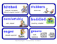 ReadyGen 2016 Lesson Plans Unit 3A - Word Wall Cards - EDITABLE - Grade 3