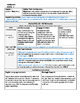 ReadyGen 2016 Lesson Plans Unit 3A - Word Wall Cards - EDITABLE - Grade 4