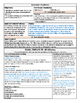 ReadyGen 2016 Lesson Plans Unit 3B - Word Wall Cards - EDITABLE - Grade 1