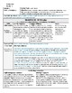 ReadyGen 2016 Lesson Plans Unit 4A - Word Wall Cards - EDITABLE - Grade 4