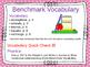 ReadyGen 2016 Unit 3 Module B - EDITABLE PowerPoint Lessons - Grade 3