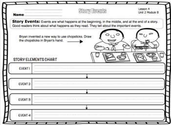ReadyGen 2016 edition: Unit 2 Module B Graphic Organizers Grade 1