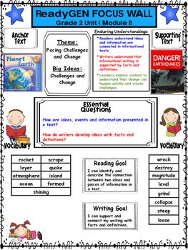 ReadyGen 2nd Grade Concept Board Poster Unit 4 mod B