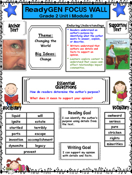 ReadyGen 2nd Grade Concept Board Poster Unit 6 mod B