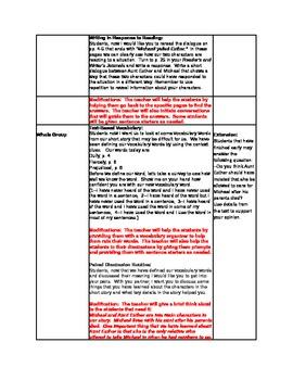 ReadyGen 5th Grade Unit 1 Lesson 12