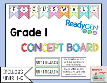 ReadyGen Concept Board - Focus Wall - EDITABLE - Grade 1