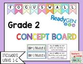 ReadyGen Concept Board - Focus Wall - EDITABLE - Grade 2