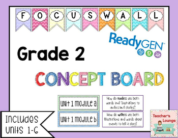 ReadyGen Concept Board - Focus Wall - EDITABLE - Grade 2
