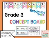ReadyGen Concept Board - Focus Wall - EDITABLE - Grade 3
