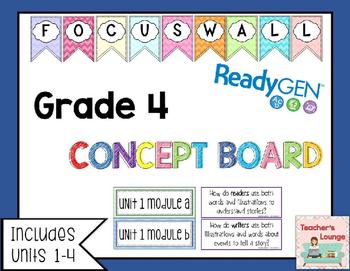 ReadyGen Concept Board - Focus Wall - EDITABLE - Grade 4