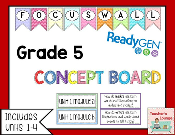 ReadyGen Concept Board - Focus Wall - EDITABLE - Grade 5
