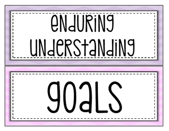 ReadyGen Concept Board - Focus Wall - EDITABLE - Kindergarten