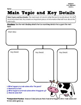 ReadyGen GRAPHIC ORGANIZERS Unit 1 Module B - Grade 1