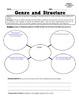 ReadyGen 2014-15 GRAPHIC ORGANIZERS Unit 1 Module B - Grade 4