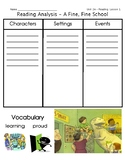 ReadyGen Grade 1 Unit 2 Mod A GRAPHIC ORGANIZERS (with EXT