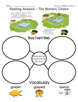 ReadyGen Grade 1 Unit 3 Mod A GRAPHIC ORGANIZERS (with EXTENSIONS)