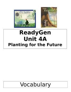 ReadyGen 2014 Grade 1 Unit 4A Concept Board to Differentia