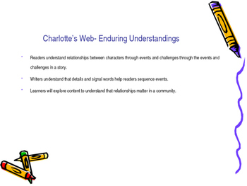 ReadyGen Grade 2- On The Farm and Charlotte's Web Information Posters