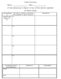 ReadyGen Grade 3 Unit 3 Module B Chart the Story Worksheets