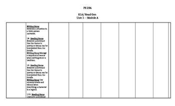 ReadyGen Grade 4 Unit 2 Module A Curriculum Map