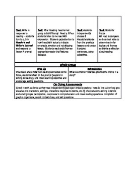 ReadyGen Grade 5 Unit 1 Module A  lessons 4 -6