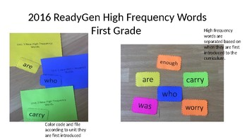 ReadyGen Word Wall- High Frequency Words 2016 EDITABLE