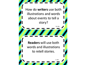 ReadyGen Kindergarten Reading and Writing Focus Wall