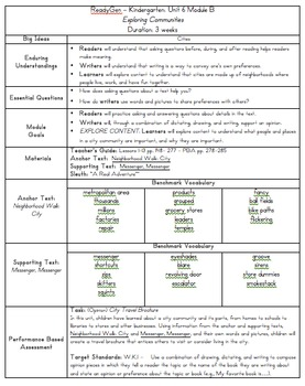 ReadyGen Kindergarten Unit Overview for UNIT 6: MODULE A AND B (Revised: 2014)