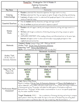 ReadyGen Kindergarten Unit Overview for UNIT 6: MODULE A A