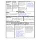 ReadyGen Lesson Plans Unit 2 Module B  - Word Wall Cards -