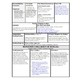 ReadyGen Lesson Plans Unit 6 Module A  - Word Wall Cards -