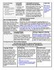 ReadyGen Lesson Plans Unit 6 Module B - Word Wall Cards -
