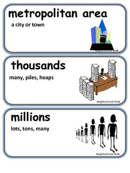ReadyGen Neighborhood Walk: City Vocabulary Kindergarten Unit 6 Module B