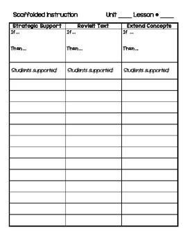 ReadyGen Scaffolded Instruction Template Sheets