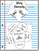 ReadyGen (Ready Gen) Story Elements Notebooking