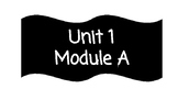 ReadyGen Unit 1 Module A Concept Wall headings and posters
