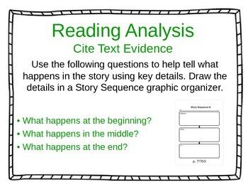 ReadyGen Unit 1 Module A - EDITABLE PowerPoint Lessons - Kindergarten