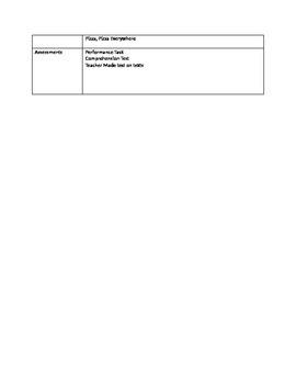 ReadyGen Unit 2 Curriculum Map First Grade