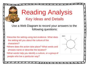 ReadyGen 2014-15 Unit 2 Module A - EDITABLE PowerPoint Lessons - Grade 4