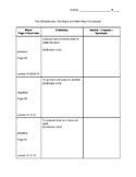 3rd grade ReadyGen Unit 2 Module A Vocabulary 3 Column Notes