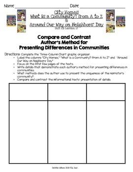2014 3rd Grade ReadyGen Unit 2 Module B Lesson 18 (All 3 texts)