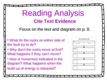 ReadyGen 2014-15 Unit 3 Module A - EDITABLE PowerPoint Lessons - Grade 4