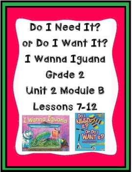 ReadyGen Worksheets 2nd grade Unit 2B  Lessons 7-12 Need It?/Iguana