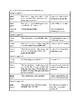 ReadyGen grade 3 - Unit 1 Module B - About Earth vocabulary