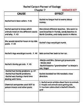 ReadyGen  grade 5 Unit 1BRachel Carson Cause and Effect Chart