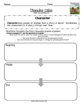 Readygen 3rd Grade Unit 1 Module A Lesson 13 Thunder Cake