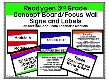 Readygen Concept Board Headers for Third Grade