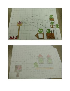 Angry Birds - Quadratic Equations Poster Project