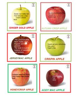 Sorting- Real Apple Matching