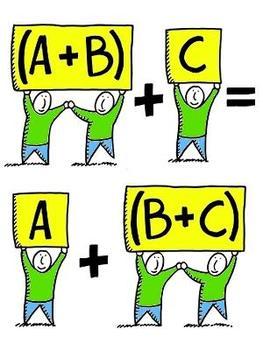 Real Life Algebraic Properties